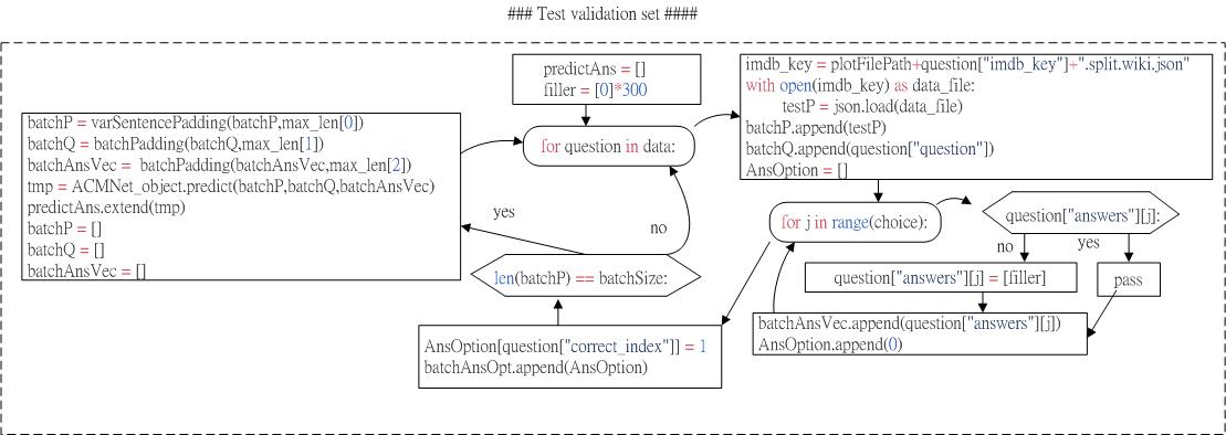 varSentencePadding_test · AI_GC_Methodology_2018_v1(private)